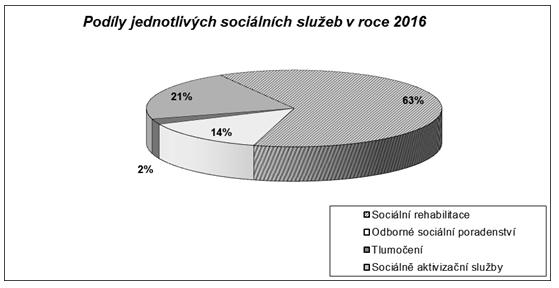 graf-2016