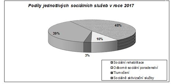 graf-2017